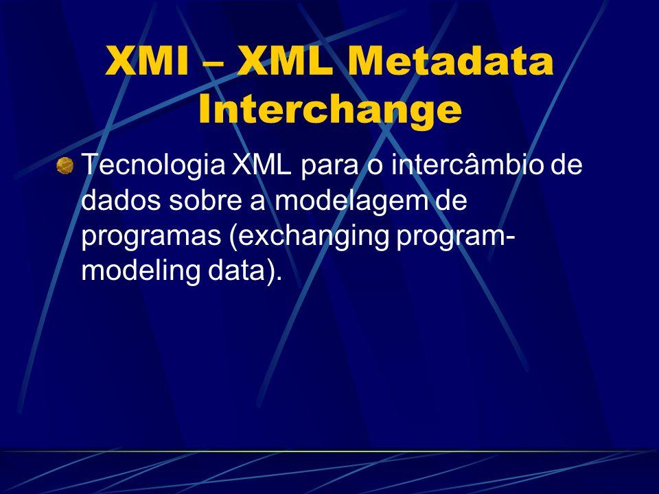 XMI – XML Metadata Interchange Tecnologia XML para o intercâmbio de dados sobre a modelagem de programas (exchanging program- modeling data).