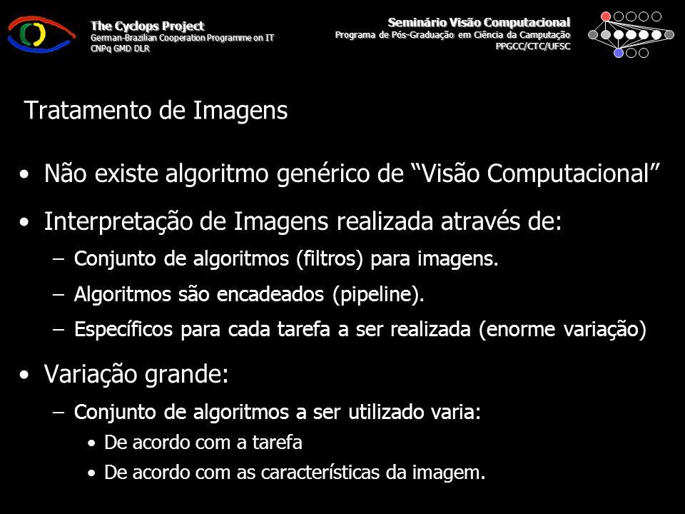 Seminário Visão Computacional Programa de Pós-Graduação em Ciência da Camputação PPGCC/CTC/UFSC The Cyclops Project German-Brazilian Cooperation Programme on IT CNPq GMD DLR Represen- tação Digital