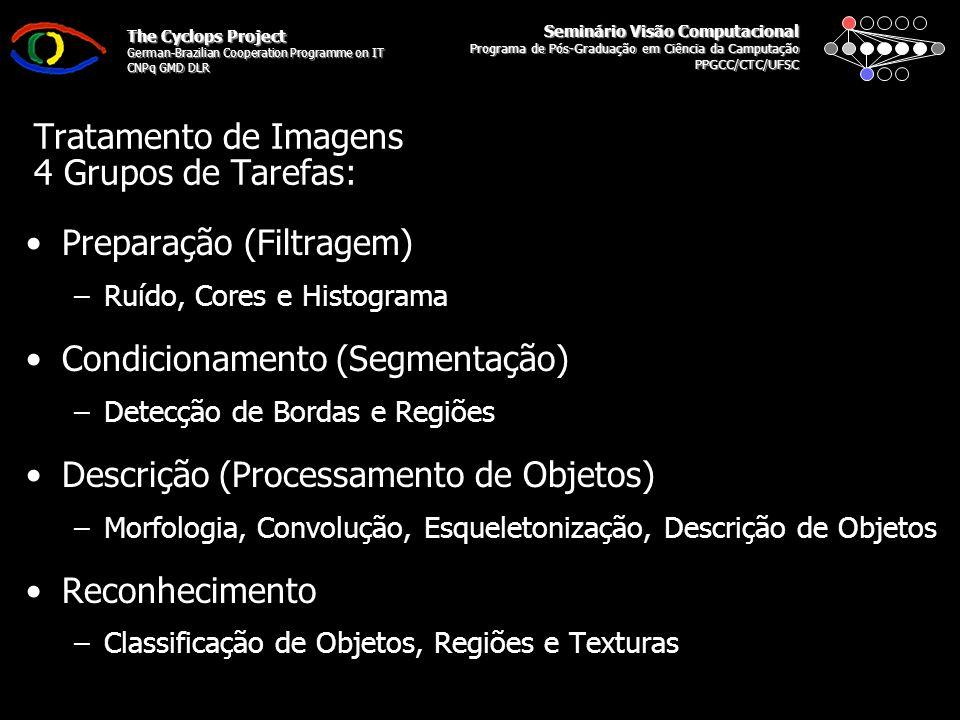 Seminário Visão Computacional Programa de Pós-Graduação em Ciência da Camputação PPGCC/CTC/UFSC The Cyclops Project German-Brazilian Cooperation Programme on IT CNPq GMD DLR Tratamento de Imagens Não existe algoritmo genérico de Visão Computacional Interpretação de Imagens realizada através de: –Conjunto de algoritmos (filtros) para imagens.