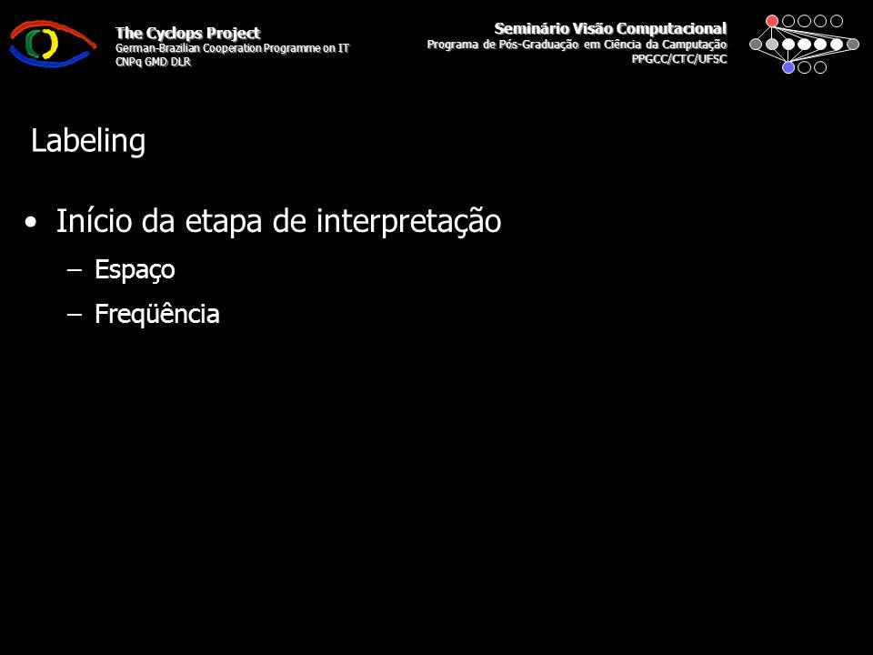 Seminário Visão Computacional Programa de Pós-Graduação em Ciência da Camputação PPGCC/CTC/UFSC The Cyclops Project German-Brazilian Cooperation Programme on IT CNPq GMD DLR Conditioning Espera-se que uma nova imagem seja gerada e possivelmente ainda a formata.