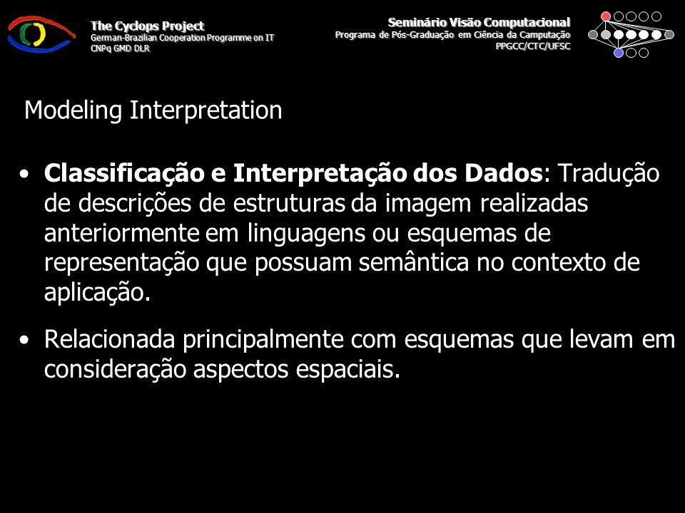 Seminário Visão Computacional Programa de Pós-Graduação em Ciência da Camputação PPGCC/CTC/UFSC The Cyclops Project German-Brazilian Cooperation Programme on IT CNPq GMD DLR Labeling Início da etapa de interpretação –Espaço –Freqüência