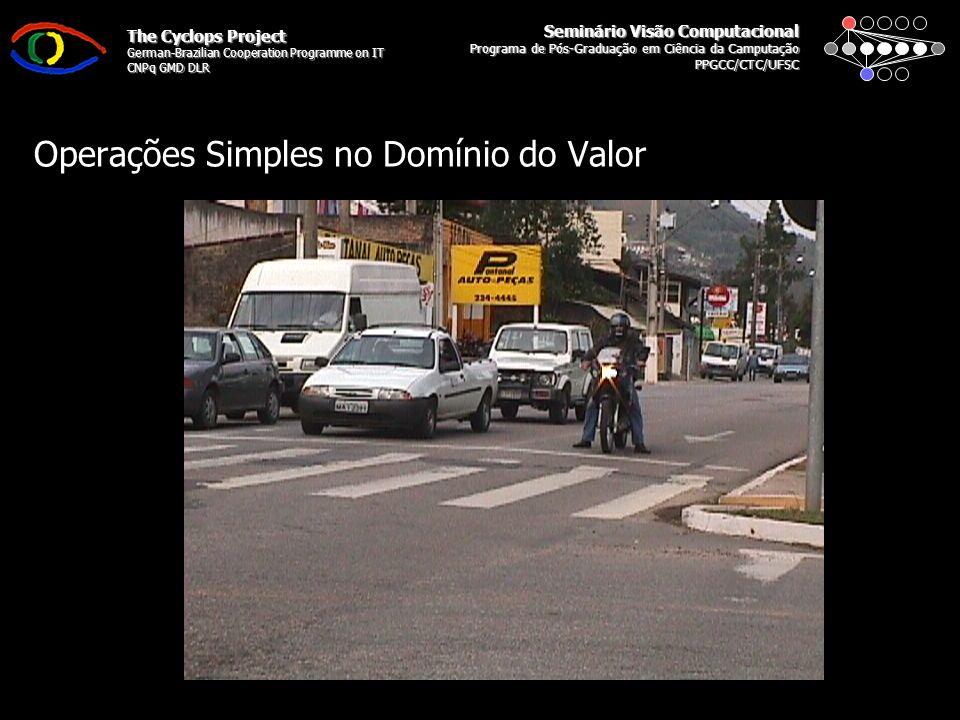 Seminário Visão Computacional Programa de Pós-Graduação em Ciência da Camputação PPGCC/CTC/UFSC The Cyclops Project German-Brazilian Cooperation Programme on IT CNPq GMD DLR Operações Simples no Domínio do Valor: Limiarização