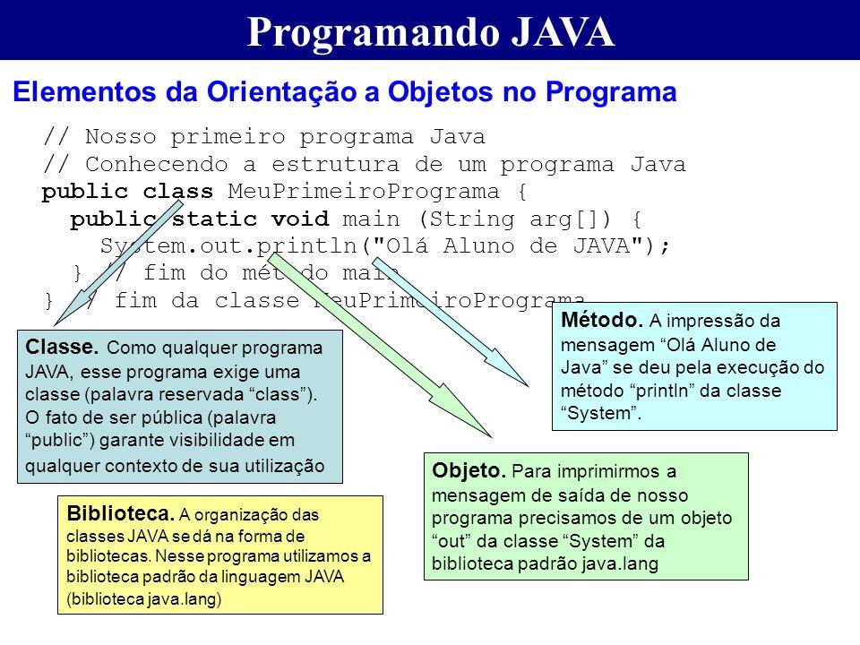 Programando JAVA Elementos da Orientação a Objetos no Programa // Nosso primeiro programa Java // Conhecendo a estrutura de um programa Java public cl