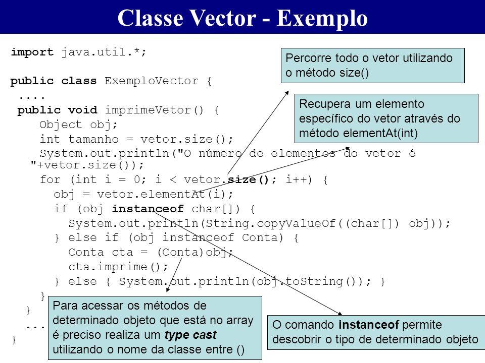 Classe Vector - Exemplo import java.util.*; public class ExemploVector {.... public void imprimeVetor() { Object obj; int tamanho = vetor.size(); Syst