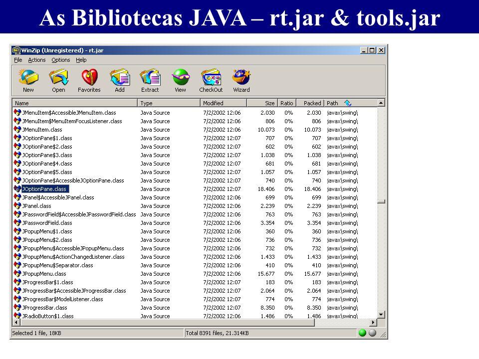 As Bibliotecas JAVA – rt.jar & tools.jar