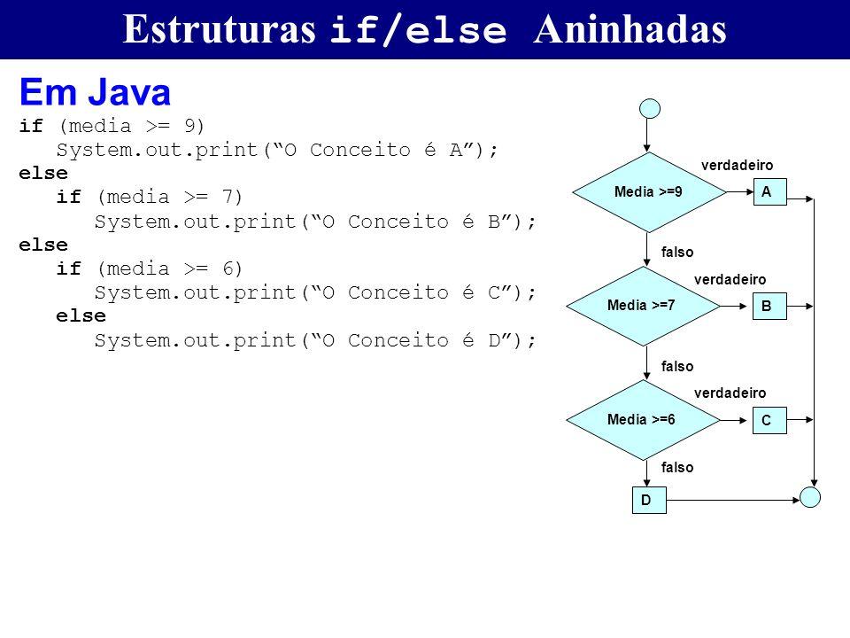 Estruturas if/else Aninhadas Em Java if (media >= 9) System.out.print(O Conceito é A); else if (media >= 7) System.out.print(O Conceito é B); else if