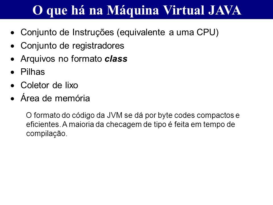 Conjunto de Instruções (equivalente a uma CPU) Conjunto de registradores Arquivos no formato class Pilhas Coletor de lixo Área de memória O que há na