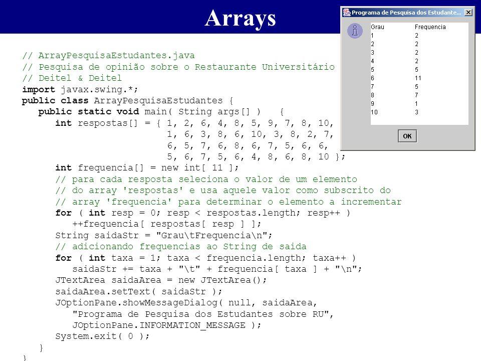 Arrays // ArrayPesquisaEstudantes.java // Pesquisa de opinião sobre o Restaurante Universitário // Deitel & Deitel import javax.swing.*; public class
