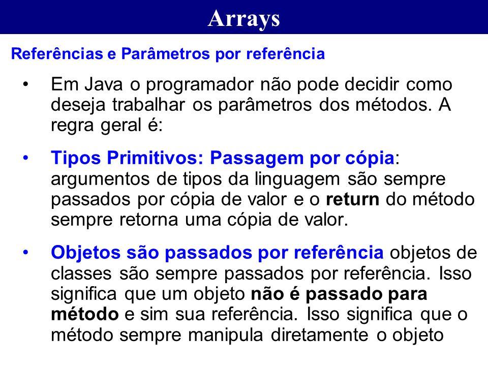 Arrays Em Java o programador não pode decidir como deseja trabalhar os parâmetros dos métodos. A regra geral é: Tipos Primitivos: Passagem por cópia: