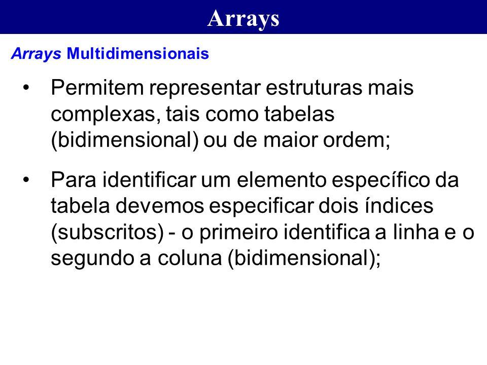 Arrays Permitem representar estruturas mais complexas, tais como tabelas (bidimensional) ou de maior ordem; Para identificar um elemento específico da