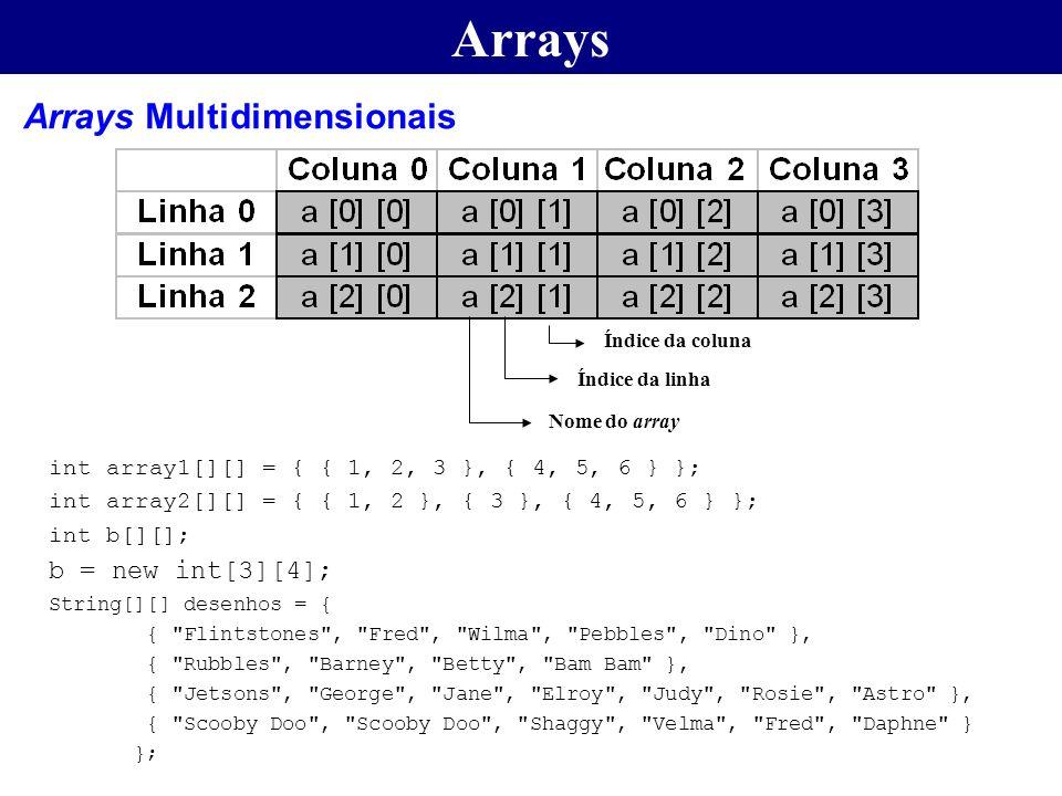 Arrays int array1[][] = { { 1, 2, 3 }, { 4, 5, 6 } }; int array2[][] = { { 1, 2 }, { 3 }, { 4, 5, 6 } }; int b[][]; b = new int[3][4]; String[][] dese