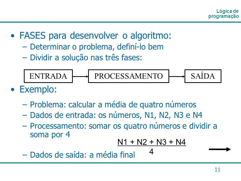 11 FASES para desenvolver o algoritmo: –Determinar o problema, definí-lo bem –Dividir a solução nas três fases: Exemplo: –Problema: calcular a média d