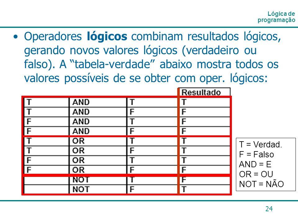 24 Operadores lógicos combinam resultados lógicos, gerando novos valores lógicos (verdadeiro ou falso). A tabela-verdade abaixo mostra todos os valore