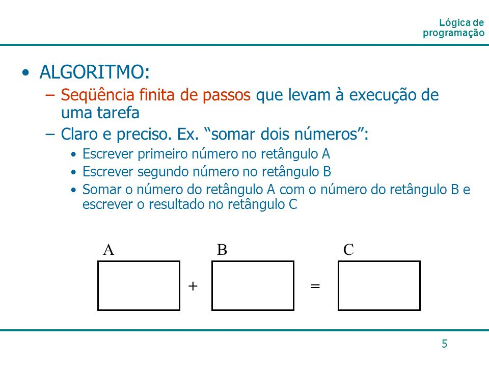 5 ALGORITMO: –Seqüência finita de passos que levam à execução de uma tarefa –Claro e preciso. Ex. somar dois números: Escrever primeiro número no retâ