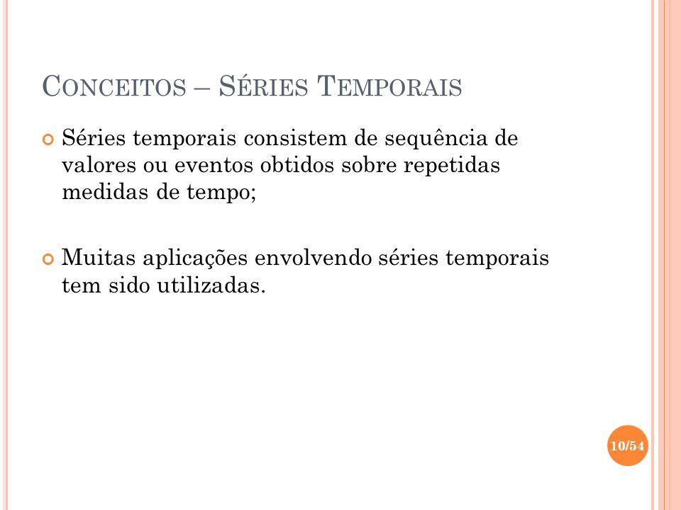 C ONCEITOS – S ÉRIES T EMPORAIS Séries temporais consistem de sequência de valores ou eventos obtidos sobre repetidas medidas de tempo; Muitas aplicaç