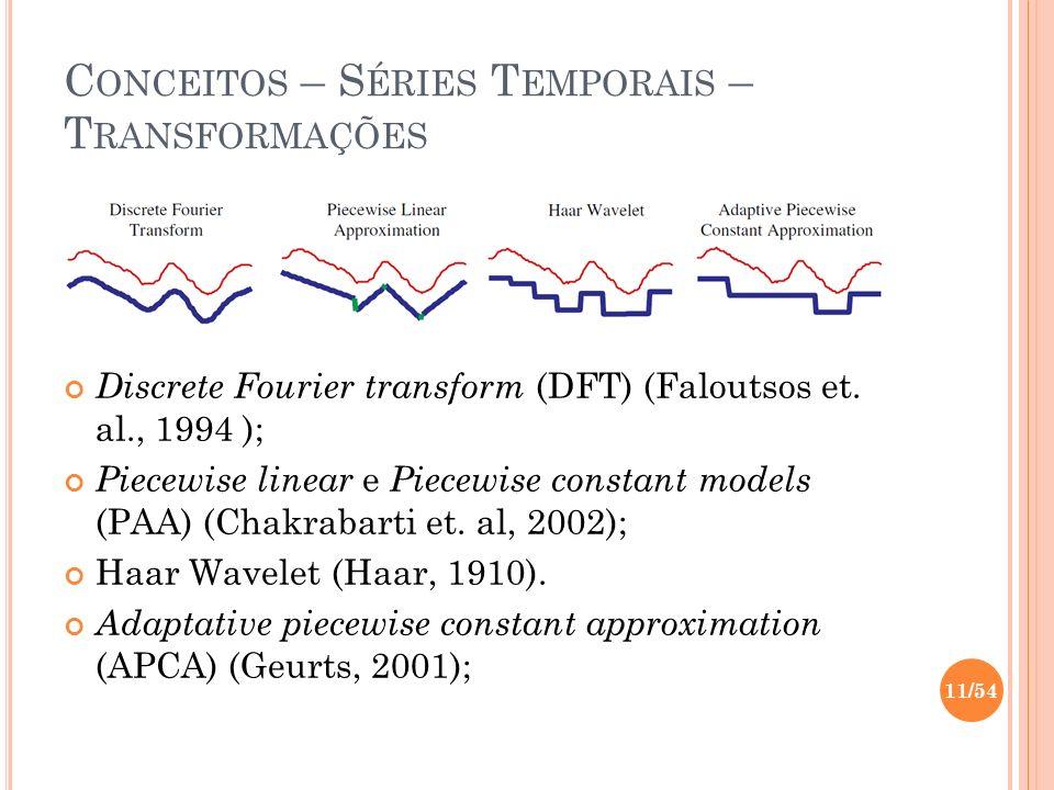 C ONCEITOS – S ÉRIES T EMPORAIS – T RANSFORMAÇÕES Discrete Fourier transform (DFT) (Faloutsos et. al., 1994 ); Piecewise linear e Piecewise constant m