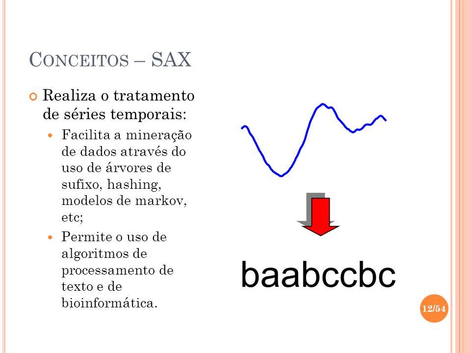 C ONCEITOS – SAX Realiza o tratamento de séries temporais: Facilita a mineração de dados através do uso de árvores de sufixo, hashing, modelos de mark