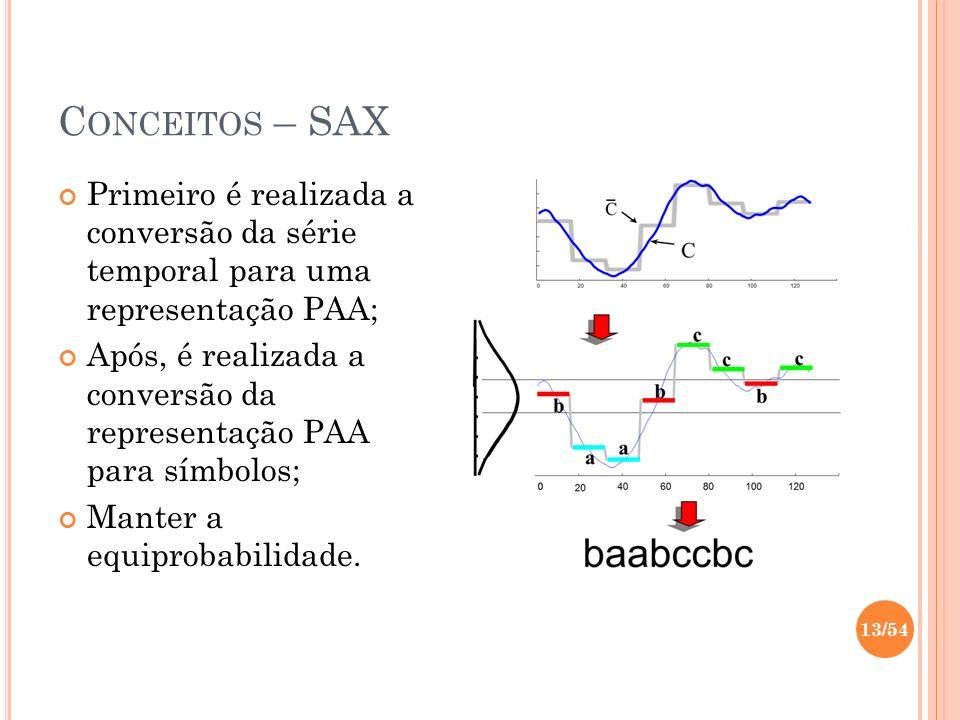 C ONCEITOS – SAX Primeiro é realizada a conversão da série temporal para uma representação PAA; Após, é realizada a conversão da representação PAA par