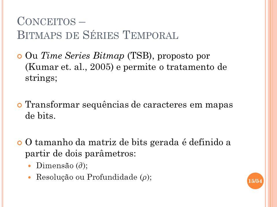 C ONCEITOS – B ITMAPS DE S ÉRIES T EMPORAL 15/54