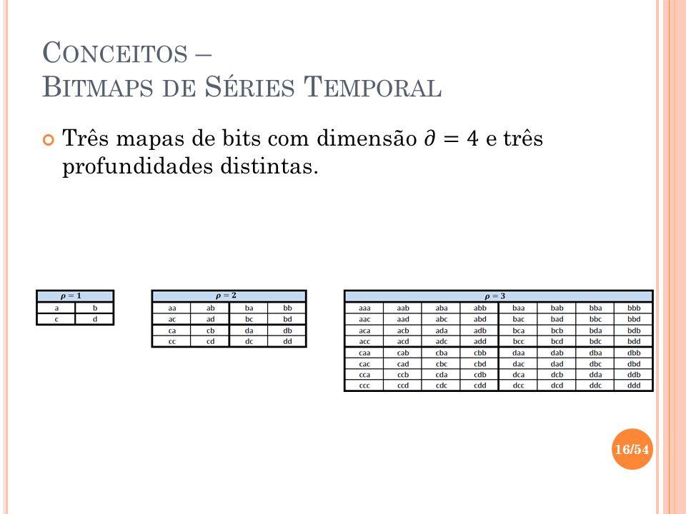 C ONCEITOS – B ITMAPS DE S ÉRIES T EMPORAL 16/54
