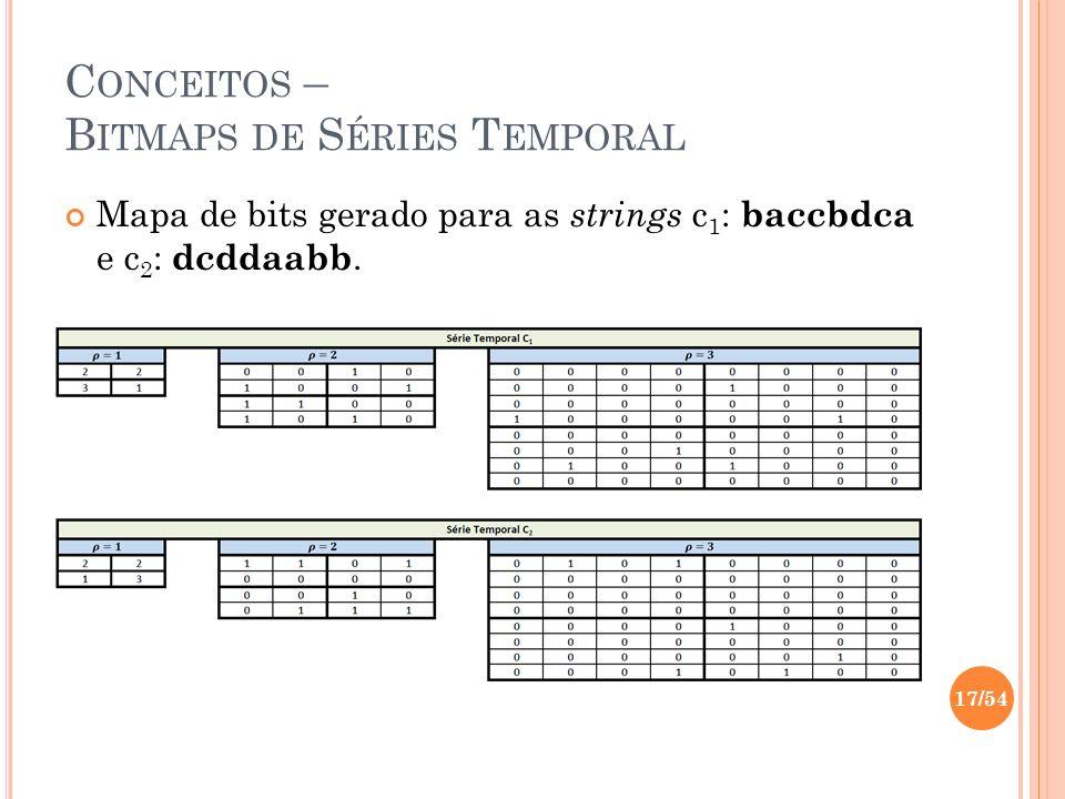 C ONCEITOS – B ITMAPS DE S ÉRIES T EMPORAL Mapa de bits gerado para as strings c 1 : baccbdca e c 2 : dcddaabb. 17/54