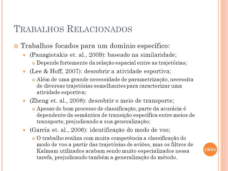T RABALHOS R ELACIONADOS Trabalhos focados para um domínio específico: (Panagiotakis et. al., 2009): baseado na similaridade; Depende fortemente da re