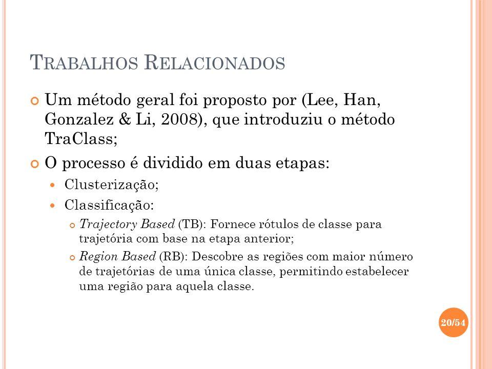 T RABALHOS R ELACIONADOS Um método geral foi proposto por (Lee, Han, Gonzalez & Li, 2008), que introduziu o método TraClass; O processo é dividido em