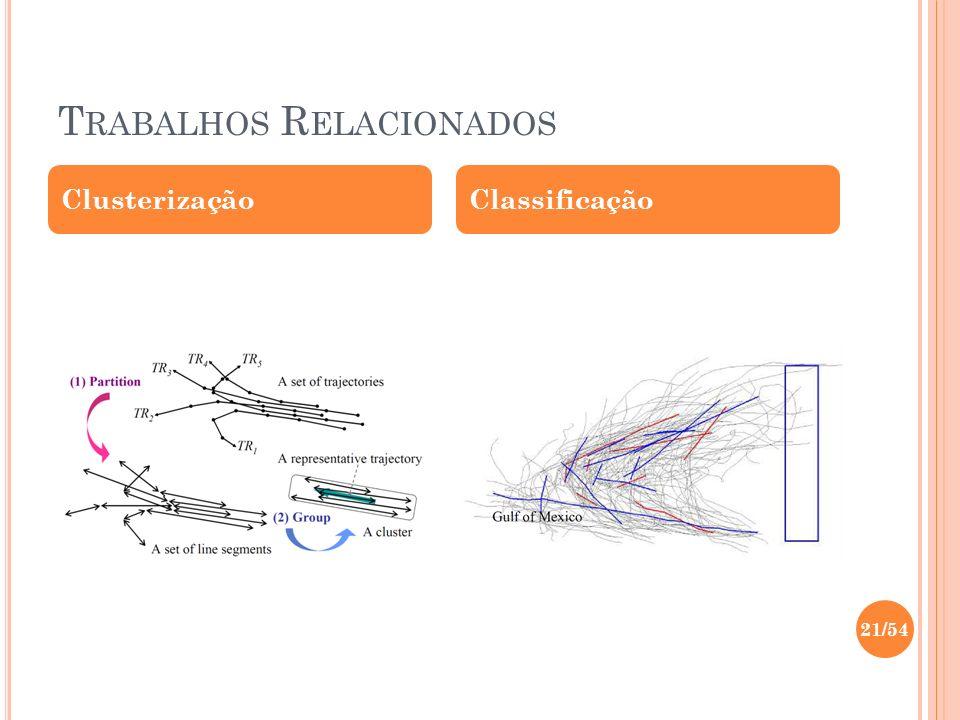T RABALHOS R ELACIONADOS ClusterizaçãoClassificação 21/54