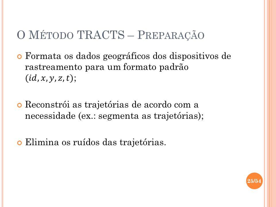 O M ÉTODO TRACTS – P REPARAÇÃO 25/54
