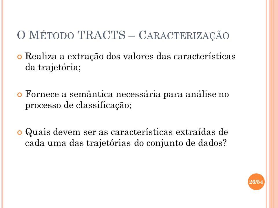 O M ÉTODO TRACTS – C ARACTERIZAÇÃO Realiza a extração dos valores das características da trajetória; Fornece a semântica necessária para análise no pr