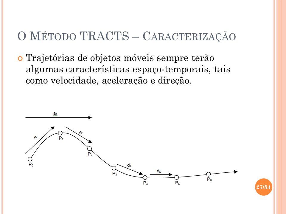 O M ÉTODO TRACTS – C ARACTERIZAÇÃO Trajetórias de objetos móveis sempre terão algumas características espaço-temporais, tais como velocidade, aceleraç