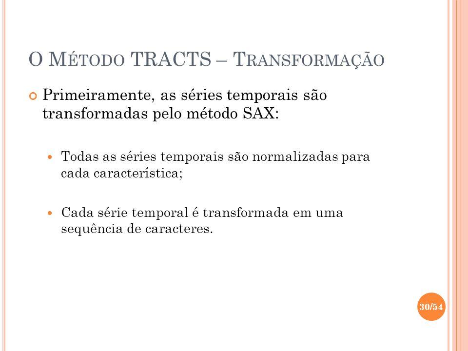 O M ÉTODO TRACTS – T RANSFORMAÇÃO Primeiramente, as séries temporais são transformadas pelo método SAX: Todas as séries temporais são normalizadas par