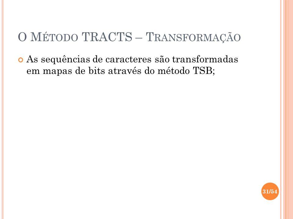 O M ÉTODO TRACTS – T RANSFORMAÇÃO As sequências de caracteres são transformadas em mapas de bits através do método TSB; 31/54