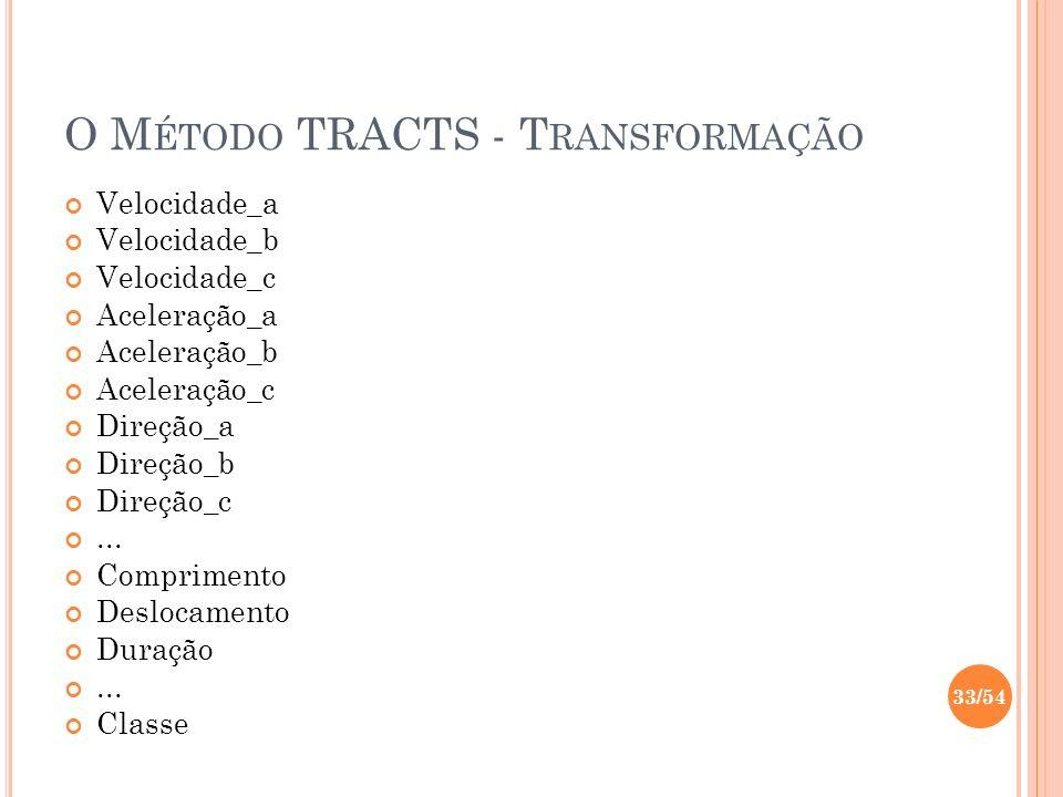 O M ÉTODO TRACTS - T RANSFORMAÇÃO Velocidade_a Velocidade_b Velocidade_c Aceleração_a Aceleração_b Aceleração_c Direção_a Direção_b Direção_c... Compr