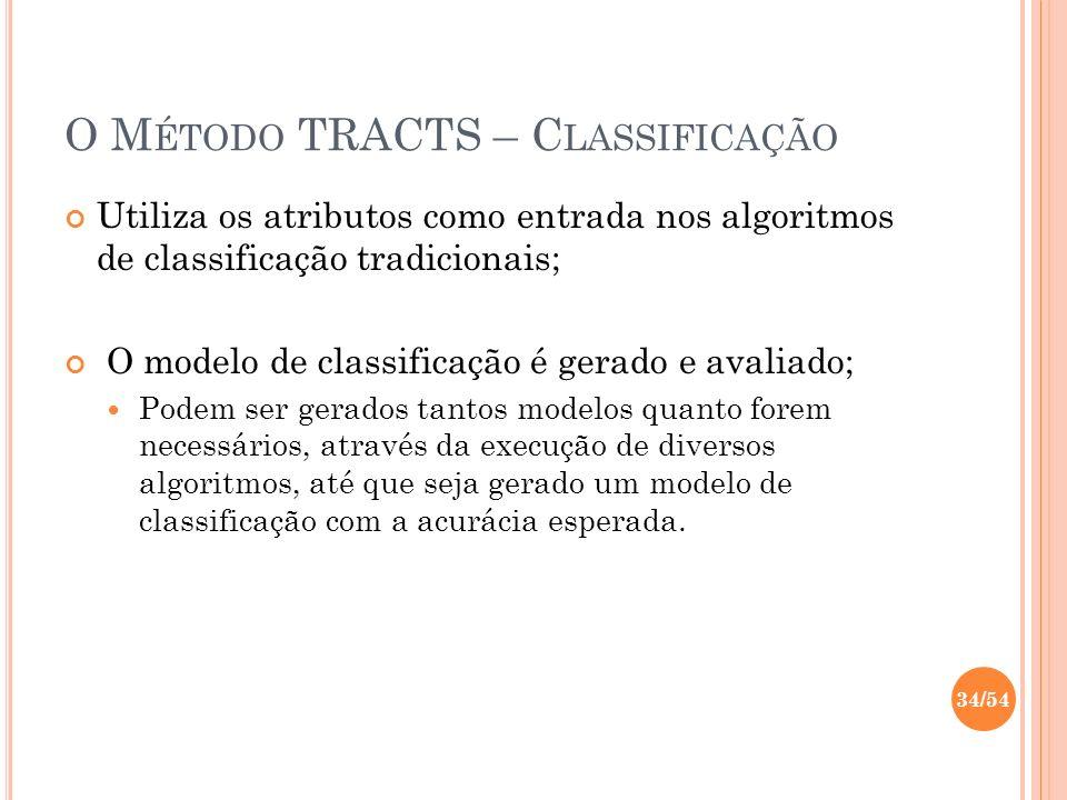 O M ÉTODO TRACTS – C LASSIFICAÇÃO Utiliza os atributos como entrada nos algoritmos de classificação tradicionais; O modelo de classificação é gerado e