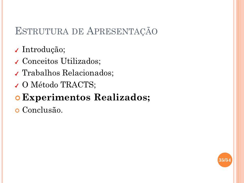 E STRUTURA DE A PRESENTAÇÃO Introdução; Conceitos Utilizados; Trabalhos Relacionados; O Método TRACTS; Experimentos Realizados; Conclusão. 35/54