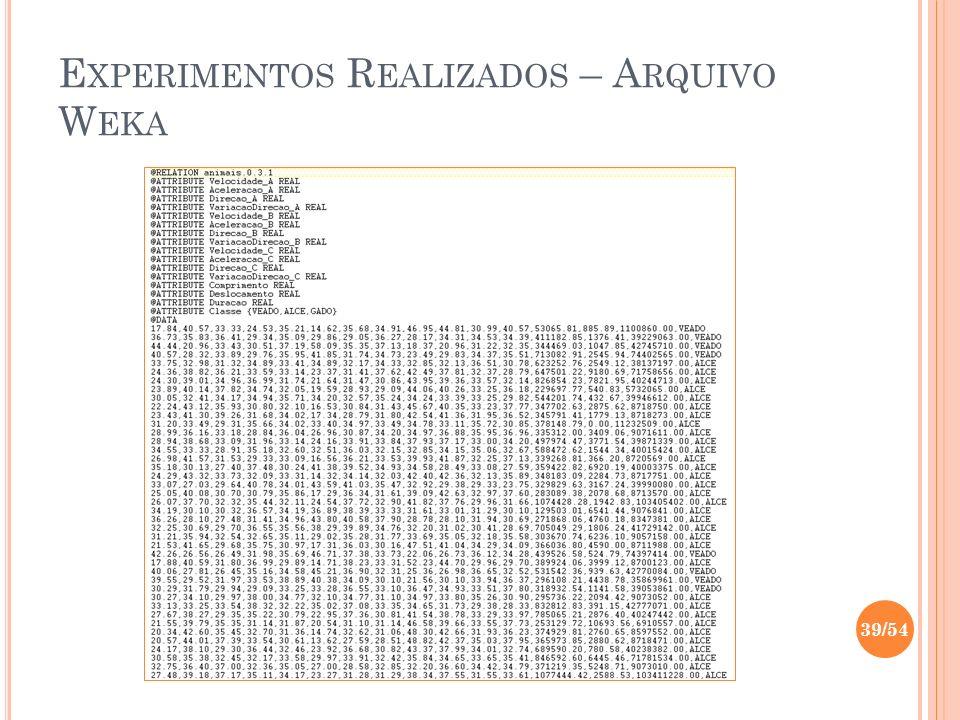 E XPERIMENTOS R EALIZADOS – A RQUIVO W EKA 39/54