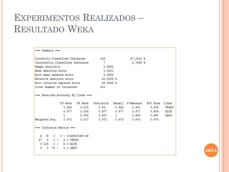 E XPERIMENTOS R EALIZADOS – R ESULTADO W EKA 40/54