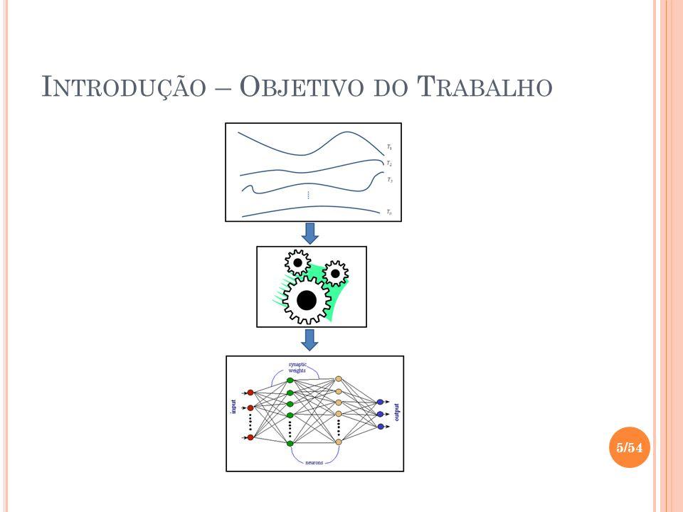 I NTRODUÇÃO – O BJETIVO DO T RABALHO 5/54