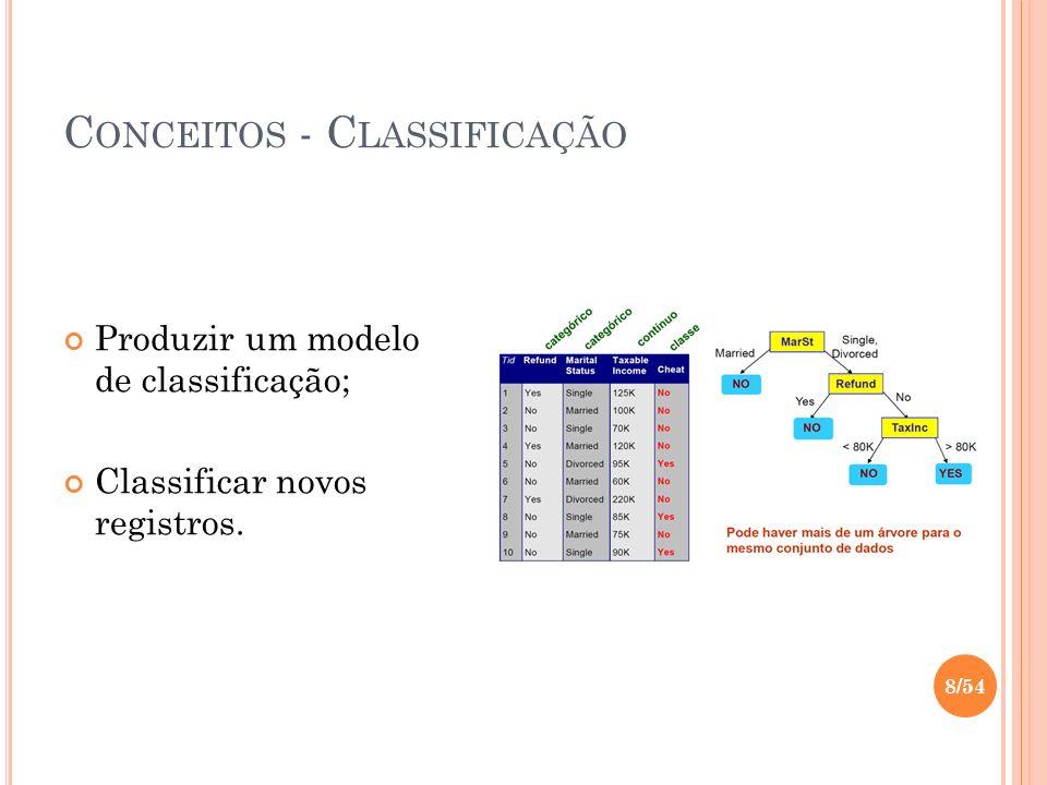C ONCEITOS - C LASSIFICAÇÃO Produzir um modelo de classificação; Classificar novos registros. 8/54