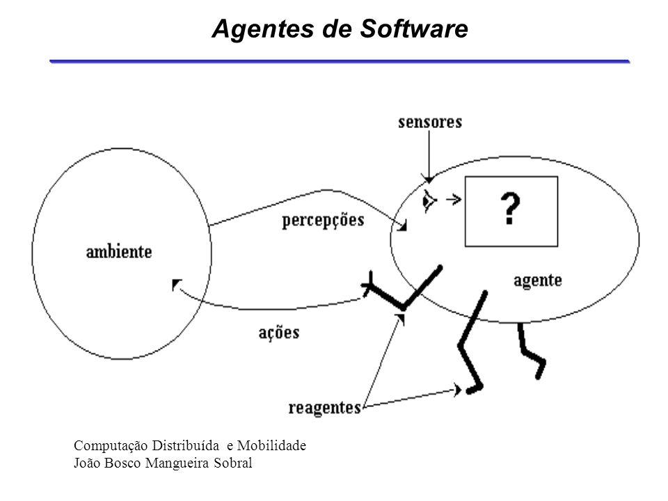 Agentes de Software ë Agente é uma entidade cognitiva, ativa e autônoma, ou seja, que possui um sistema interno de tomada de decisões, que age sobre u