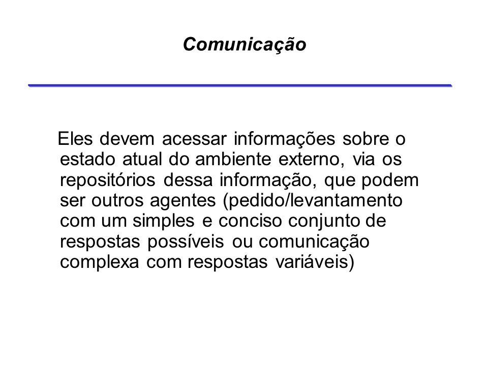 Comunicação Capacidade de trocar informações com outras entidades (agentes, humanos, objetos, ambiente) Agentes comunicam-se com outros agentes. Eles