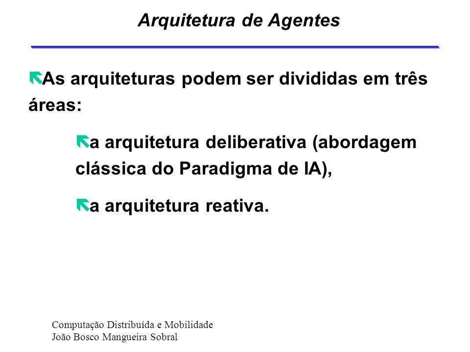Agentes - Arquitetura ë Todas as propriedades que um agente apresenta devem estar implícitas em sua arquitetura. ëO conjunto dos módulos e suas intera
