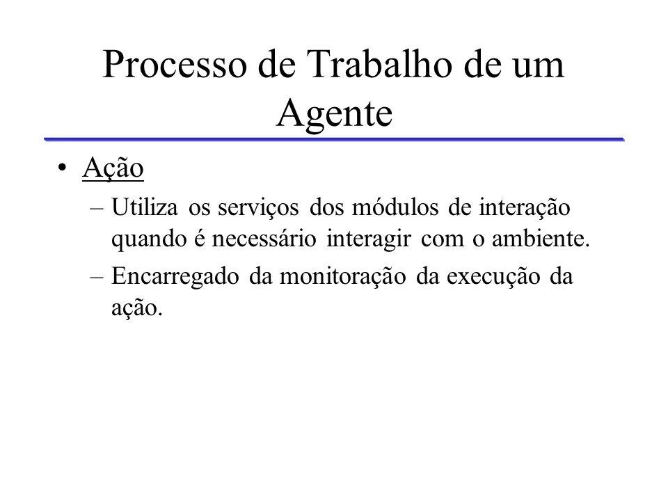 Processo de Trabalho de um Agente Inteligente Processamento da Informação –Módulo central do Agente –Uma vez aceita a infomação, esta deve ser process
