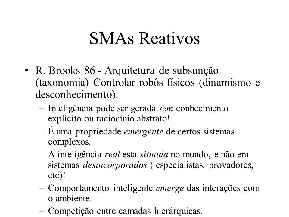 Agentes Reativos Não possuem um modelo simbólico interno do ambiente. Menor capacidade para realizar processamentos de raciocínios complexos. Agente c