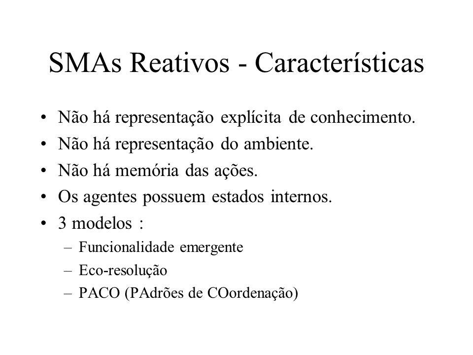 SMAs Reativos R. Brooks 86 - Arquitetura de subsunção (taxonomia) Controlar robôs físicos (dinamismo e desconhecimento). –Inteligência pode ser gerada