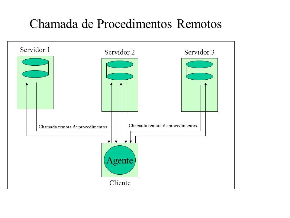 Divisão de soluções em IAD Resolução Distribuída de Problemas - RDP Sistemas Multiagentes - SMAs –Reativos –Cognitivos