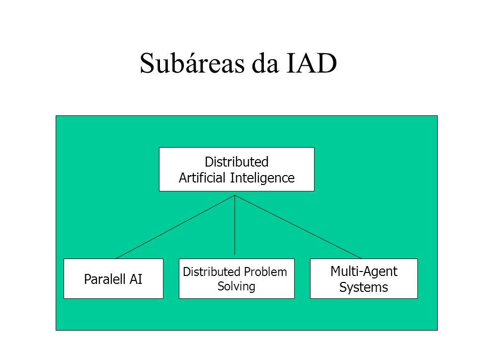 Inteligência Artificial Distribuída ë Inteligência Artificial Distribuída (IAD): ë Baseada em comportamento social ë Ênfase é para cooperações, intera