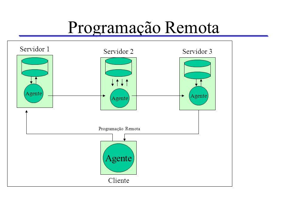 Programação com Agentes Estacionários Programas tradicionais e agentes estacionários usam RPC para trabalho remoto. A comunicação entre dois módulos d