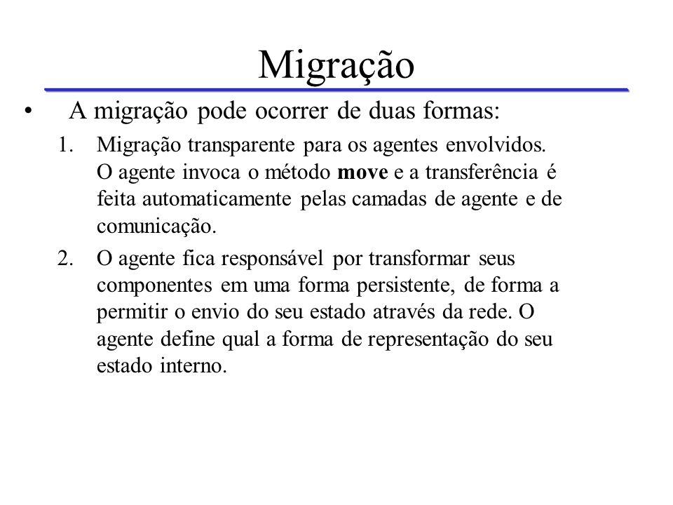 Migração Tarefa mais complexa no uso de agentes móveis. Um método deve ser disponibilizado para transportar objetos de programas, como os agentes móve